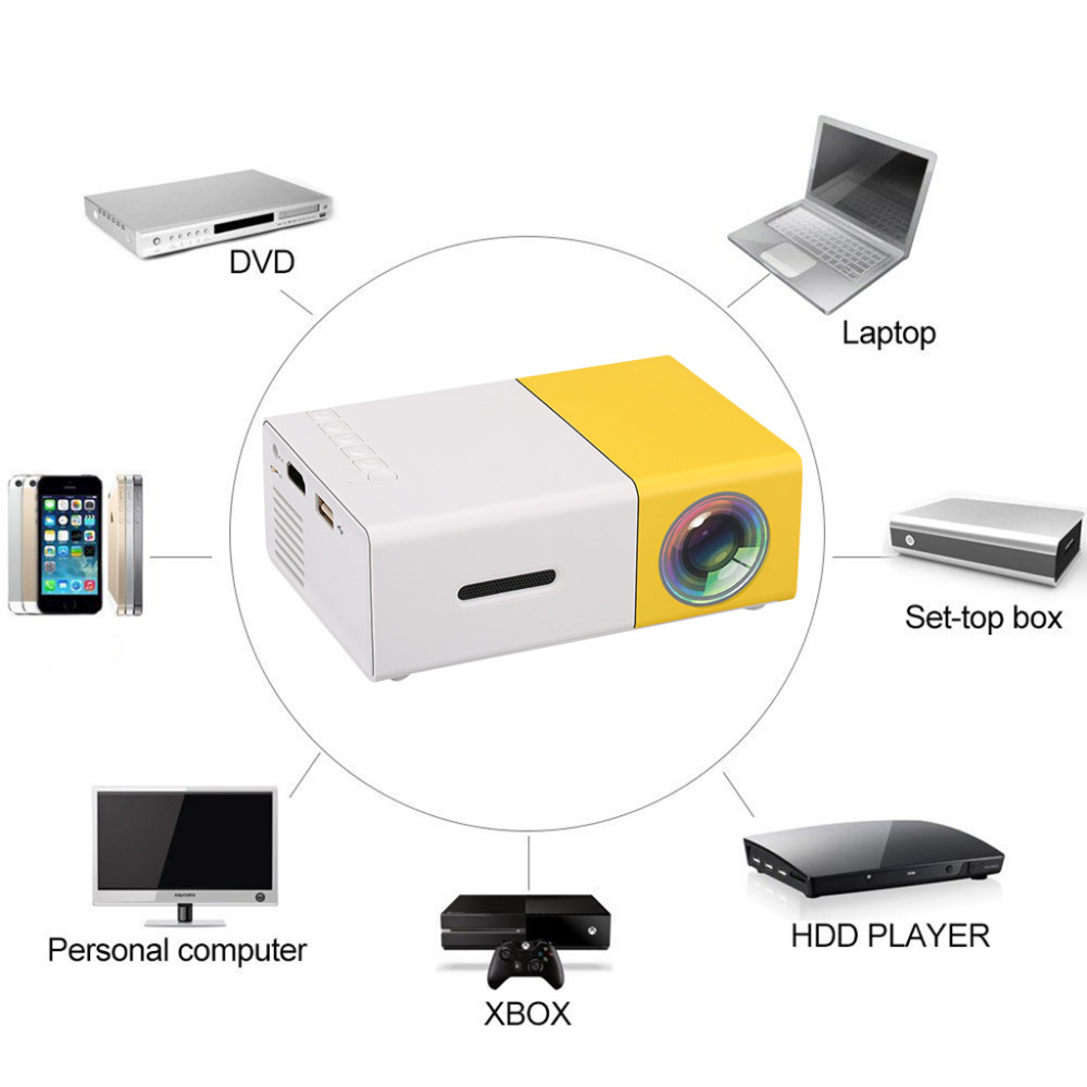 Mini pocket pico projector mobile wire wireless wifi hd for Best wireless mini projector